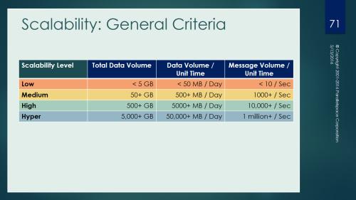 hyper-scalability-1-0-1