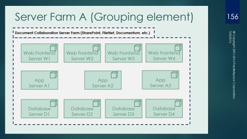 server-farm-a-grouping