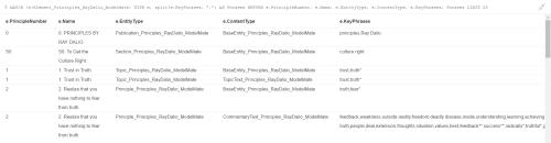 exampledata-keyphrases