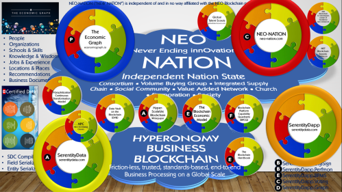 NEO-NATION1