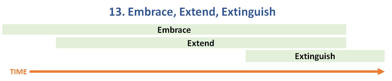 13. Embrace-Extend-Extinguish
